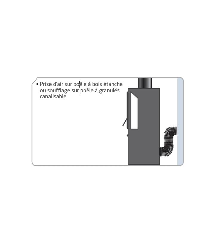 Kits de doublage de chemine gaz-aluminium - Novaflex
